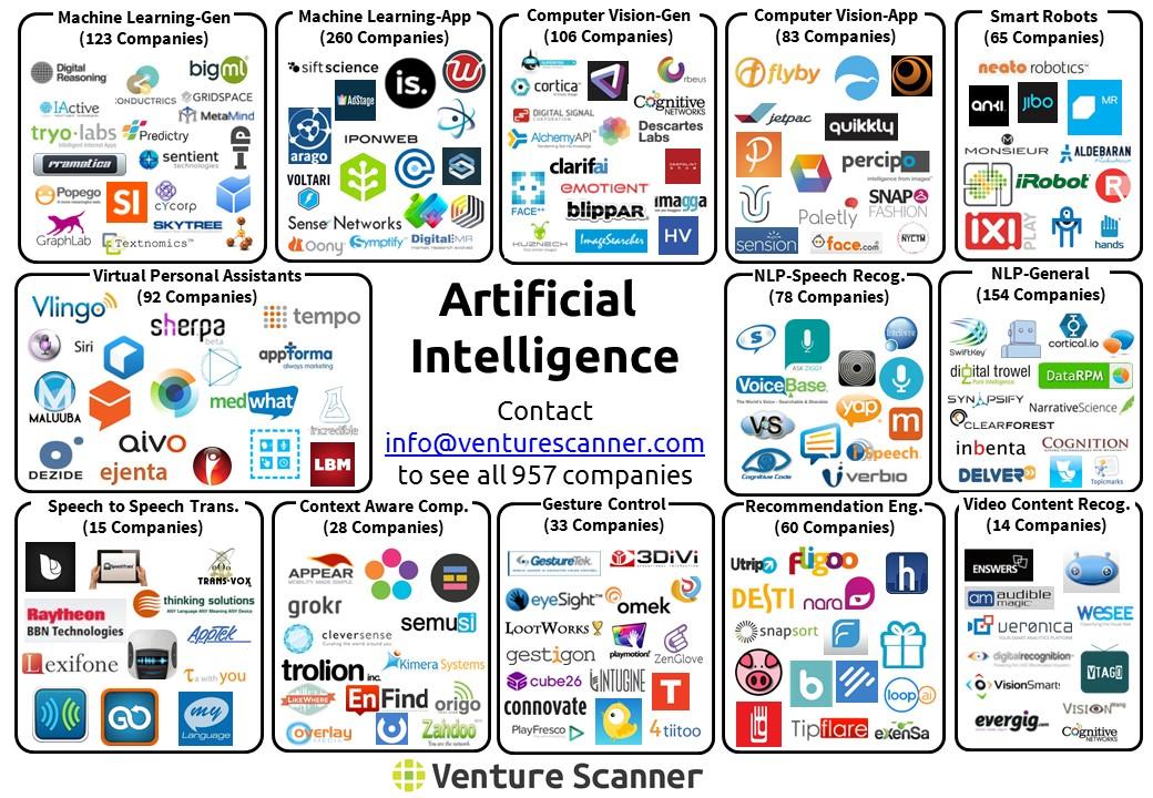 ai-startup-chaos-map