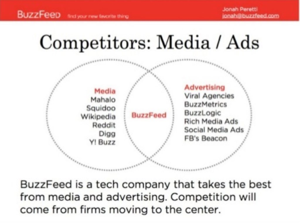 buzzfeed-pitch-deck-018