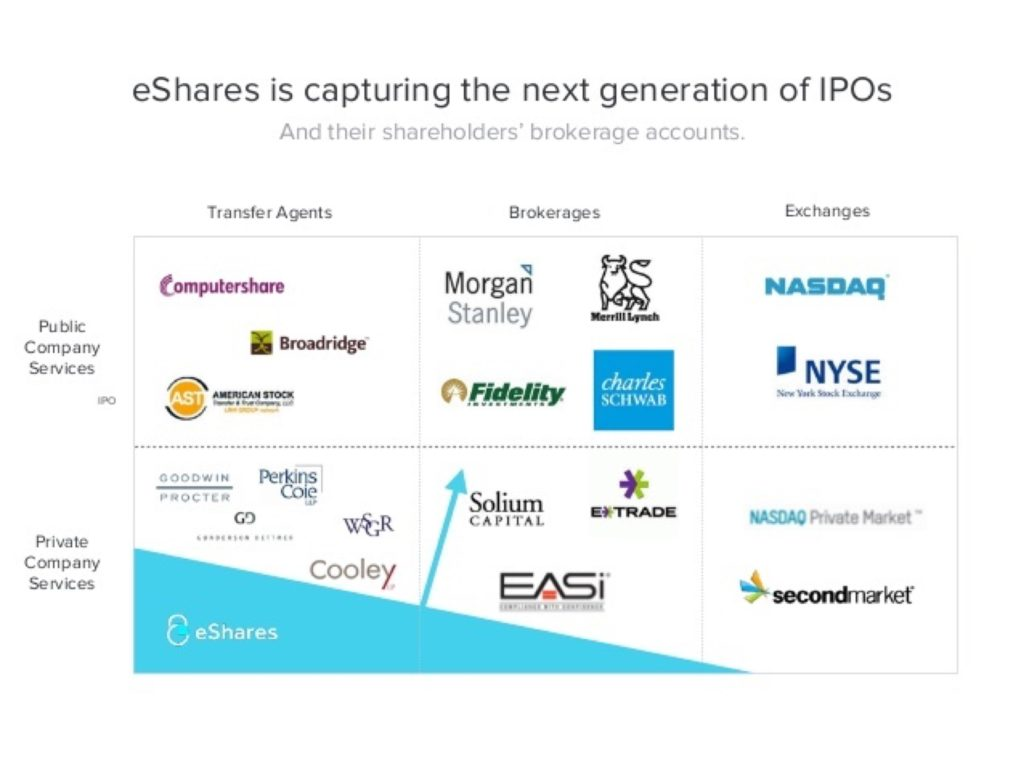 eshares-pitchdeck-003