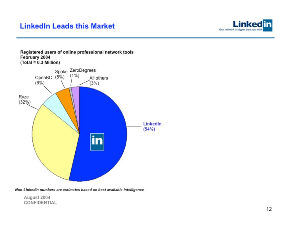 linkedindeck-012