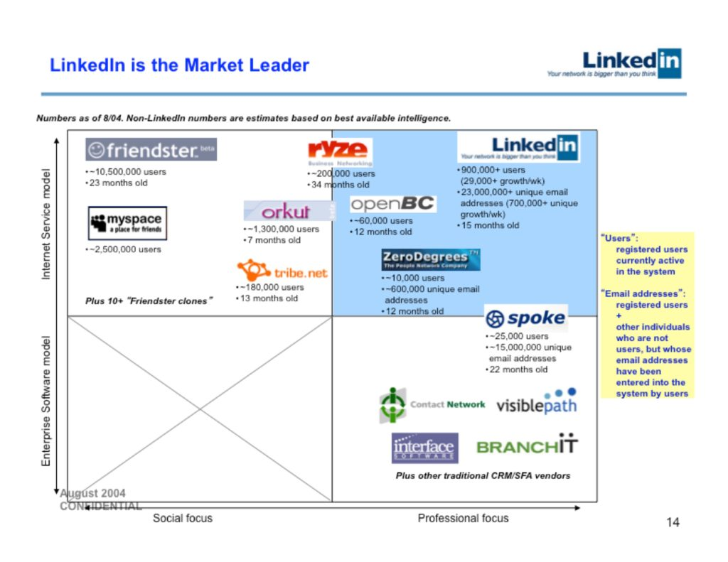 linkedindeck-014