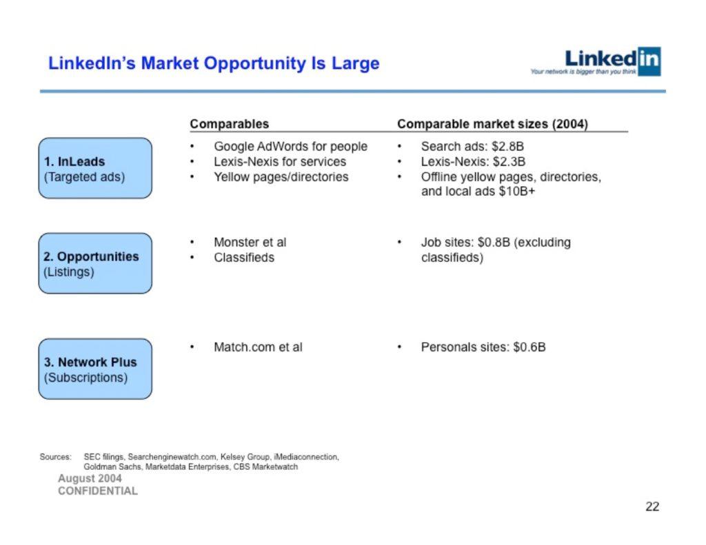 linkedindeck-022