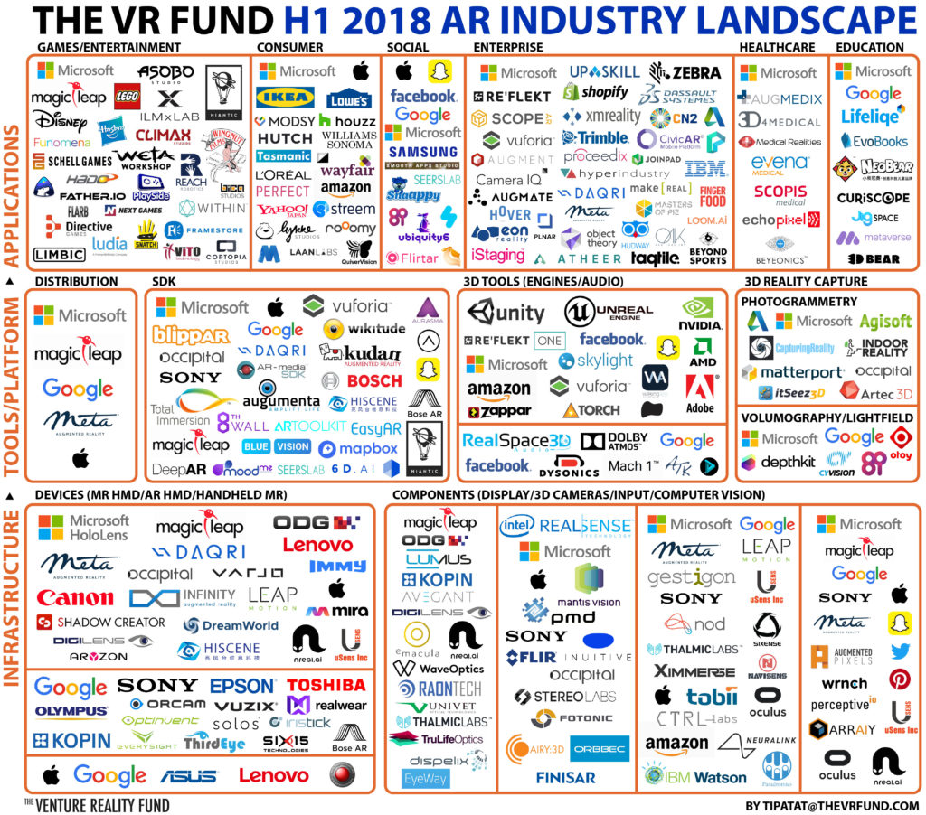 ar-industrymap
