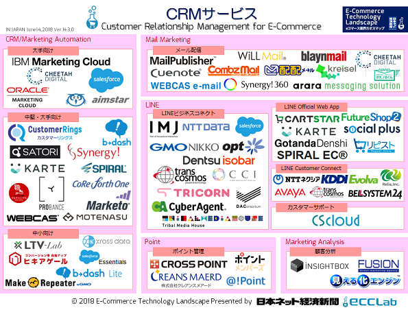 crm-chaos-map