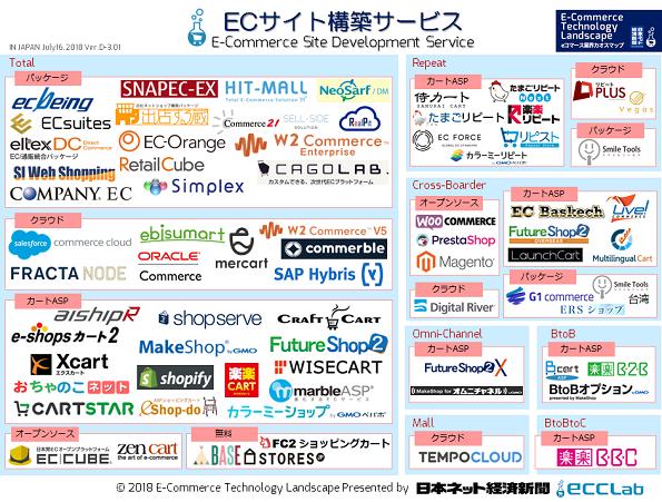 ec-chaos-map
