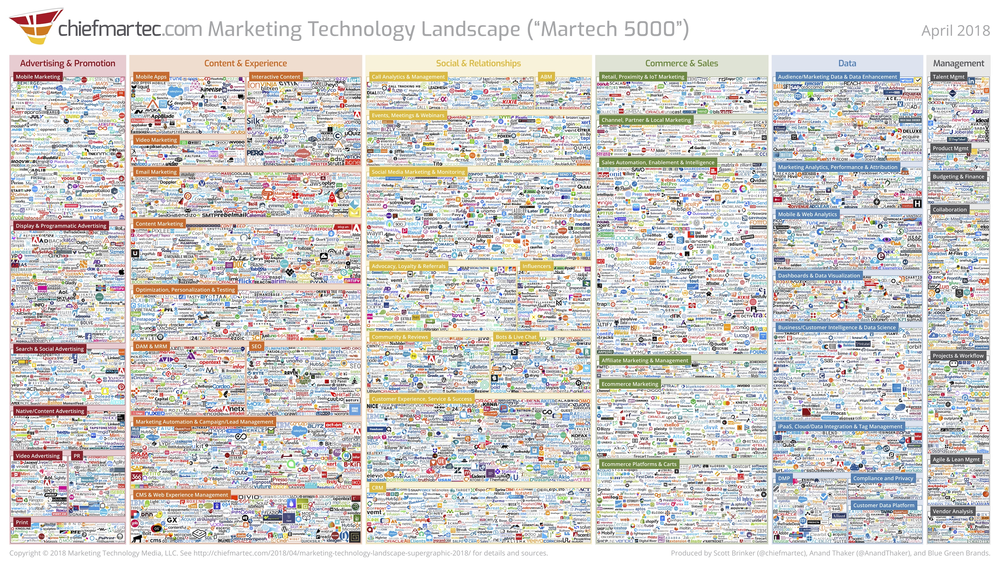 marketing_technology_landscape_2018
