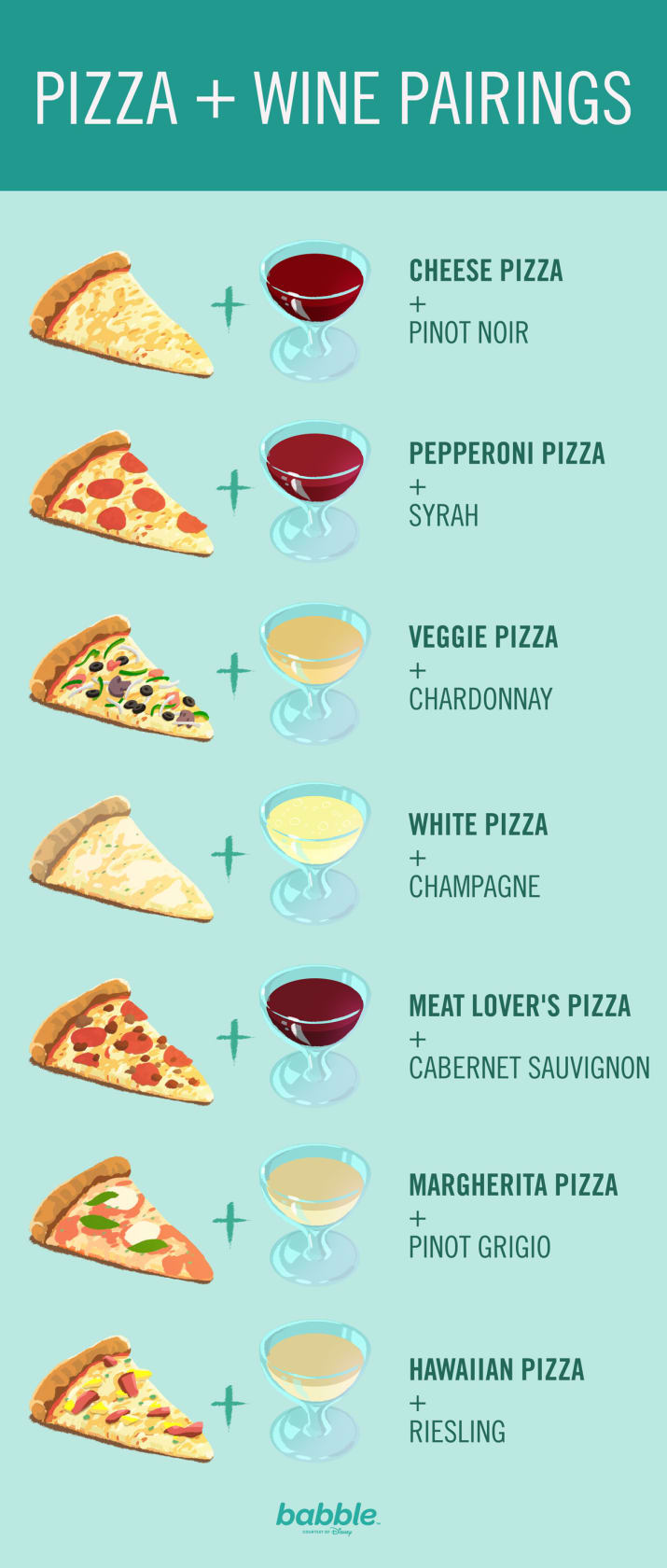 wine-and-pizza-chaetsheet